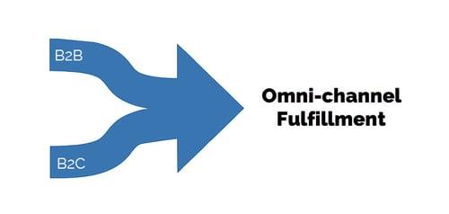 omni-channel-fulfillment